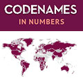 Codenames Summary Infographic